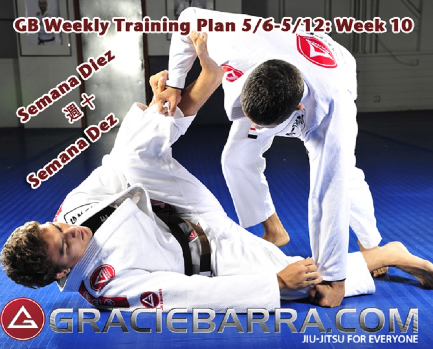 Global Weekly Training Plan Week 10