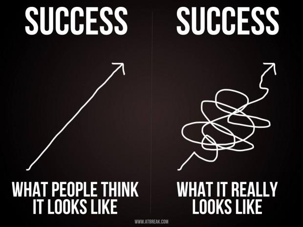 successlooklike